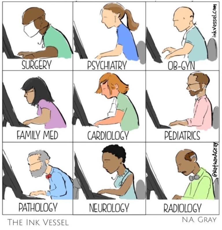 Choosing a Medical Specialty.jpg